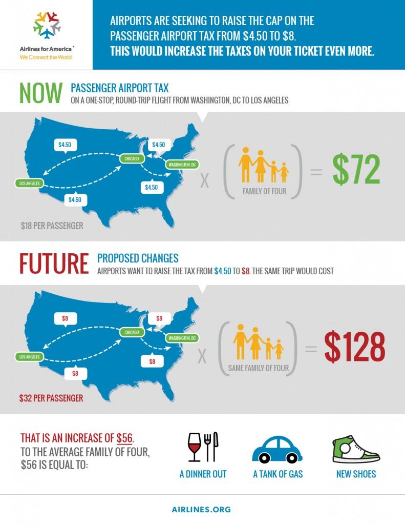 PFC infographic