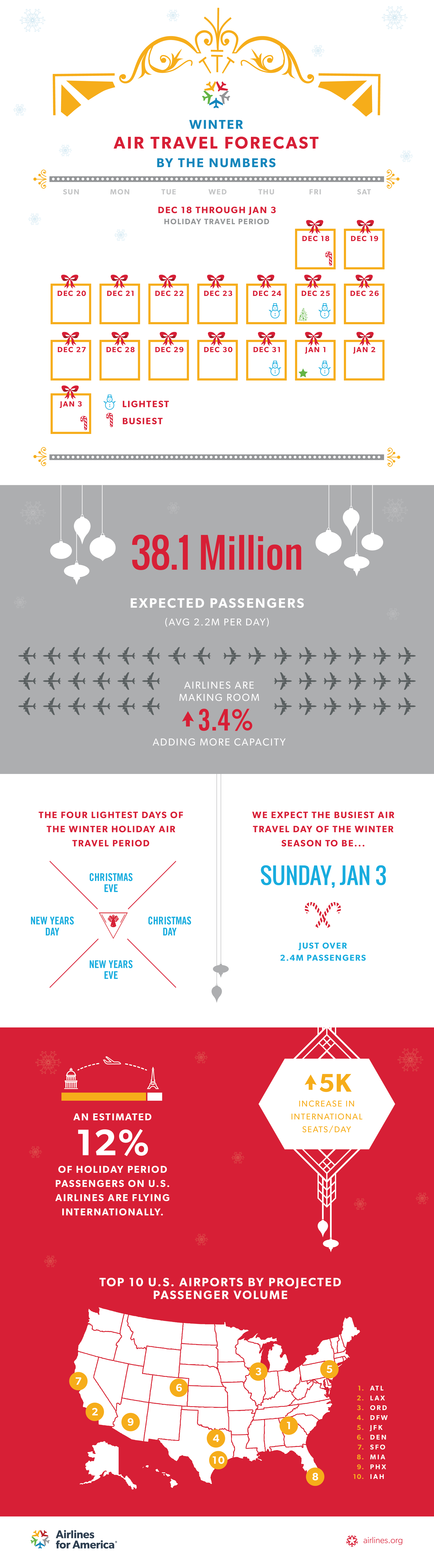 2015 December Holiday Infograph