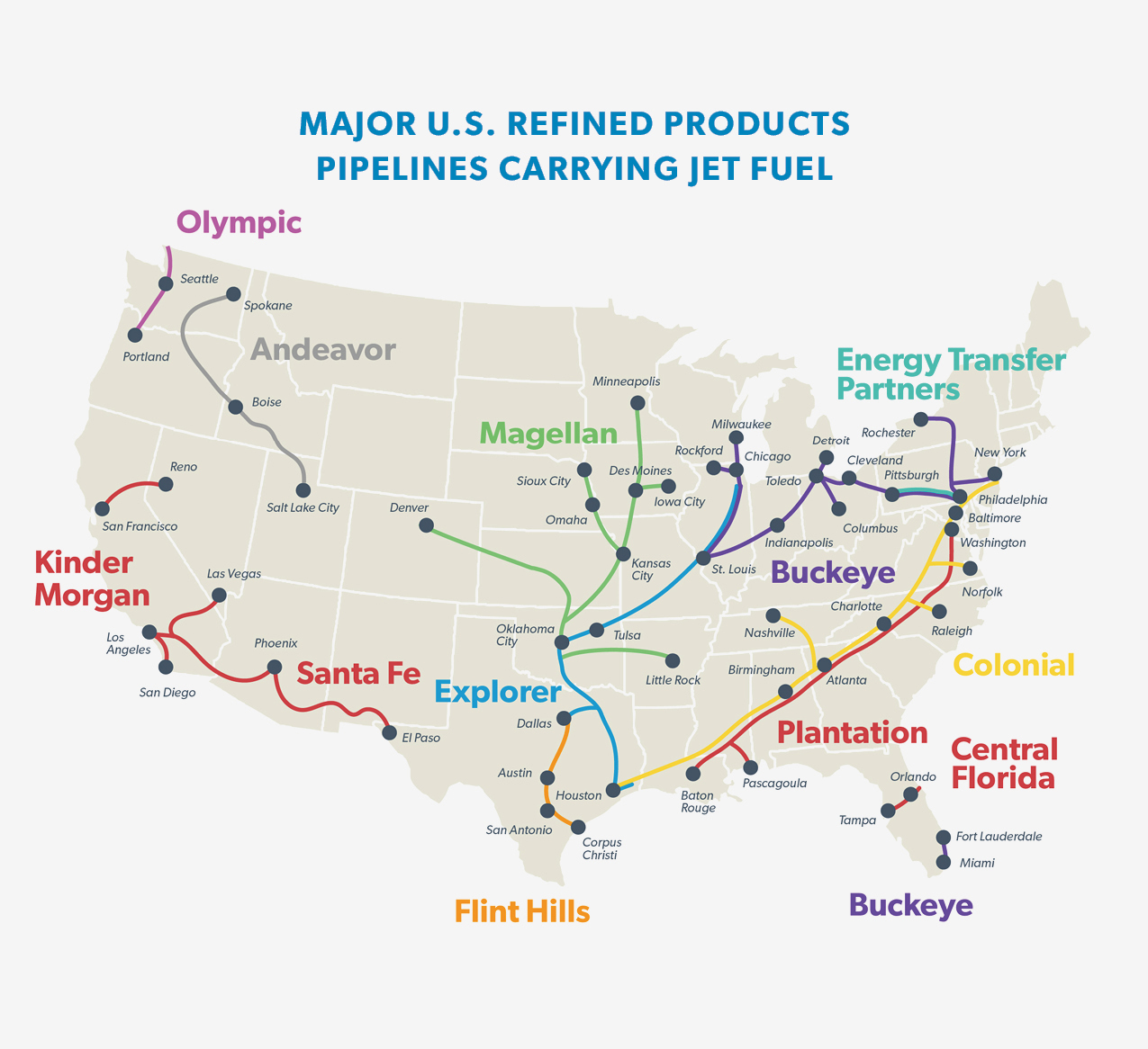 Airlines For America | Jet Fuel: From Well to Wing